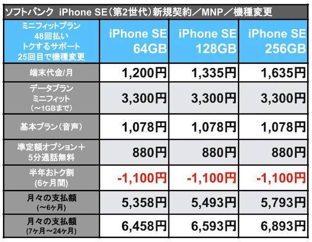 iPhoneSE2020_SB_5.jpg