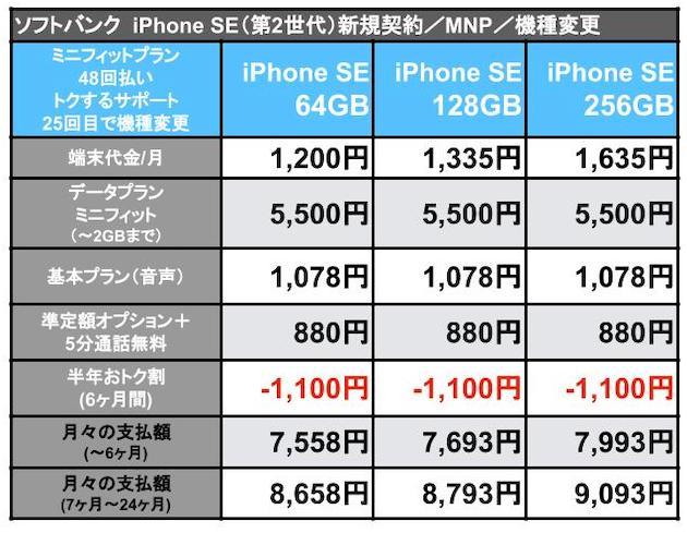 iPhoneSE2020_SB_6.jpg