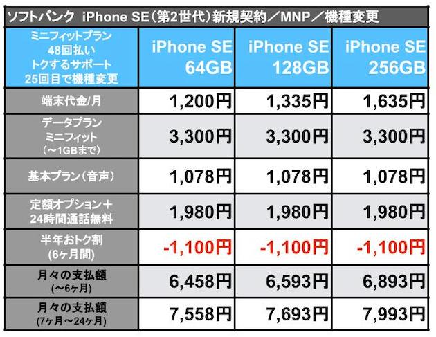 iPhoneSE2020_SB_7.jpg