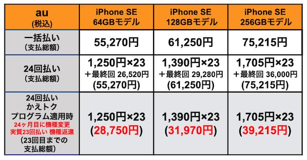 iPhoneSE2020_au_1.jpg