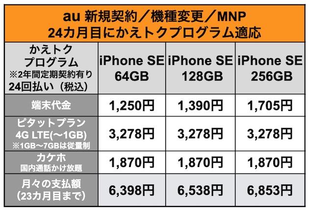 iPhoneSE2020_au_4.jpg