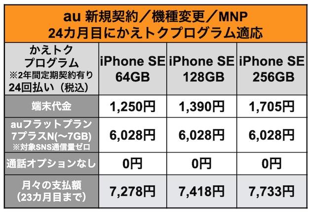 iPhoneSE2020_au_5.jpg