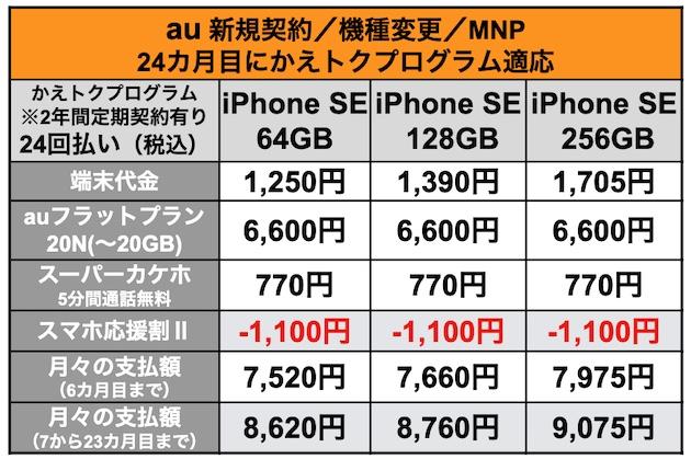 iPhoneSE2020_au_8.jpg
