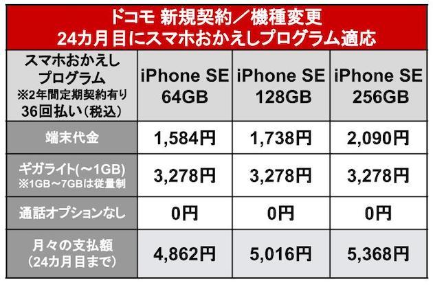 iPhoneSE2020_docomo_2.jpg