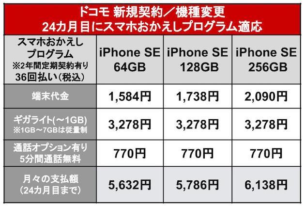 iPhoneSE2020_docomo_3.jpg