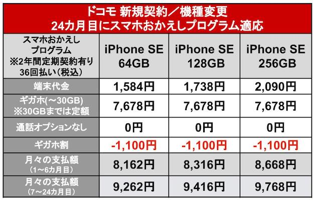 iPhoneSE2020_docomo_5.jpg