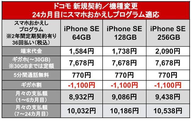 iPhoneSE2020_docomo_6.jpg