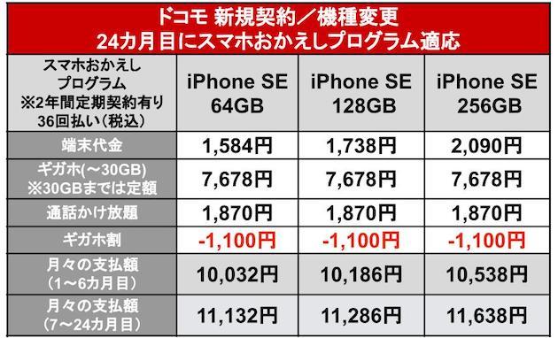 iPhoneSE2020_docomo_7.jpg