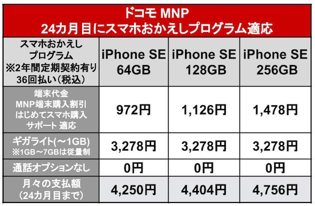 iPhoneSE2020_docomo_8.jpg