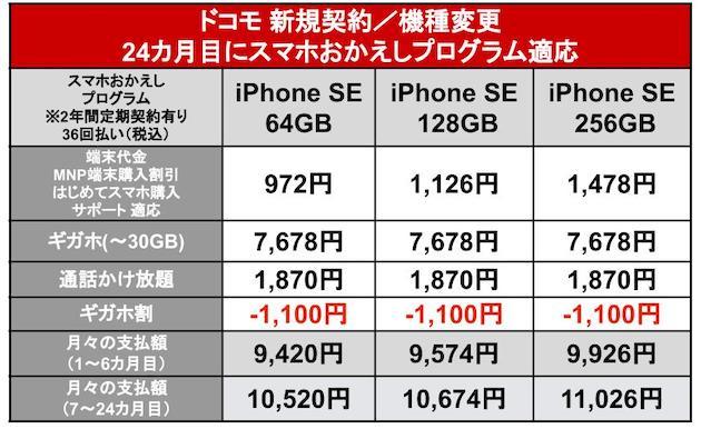 iPhoneSE2020_docomo_9.jpg