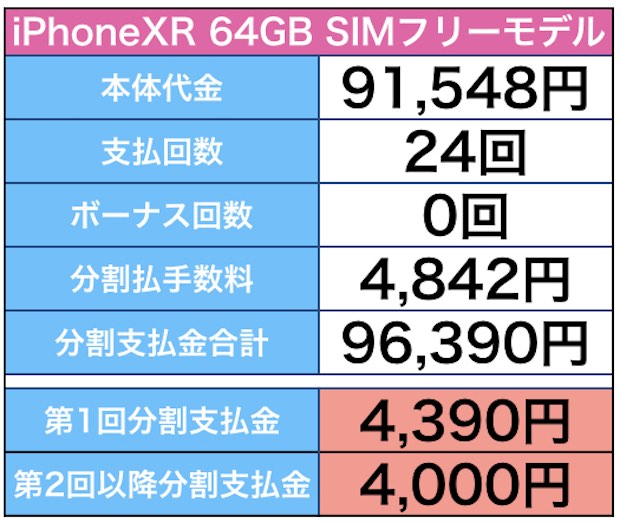 iPhoneXRSIMFreee2.jpg