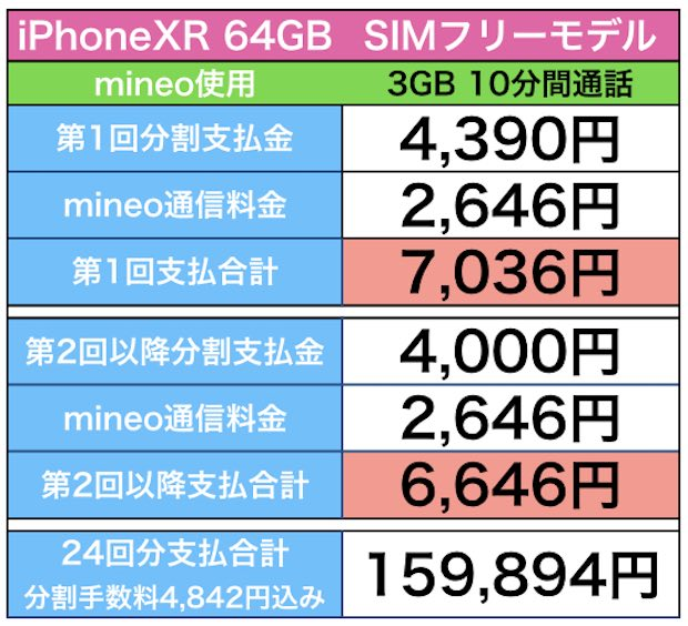 iPhoneXRSIMFreee4.jpg