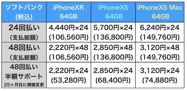 iPhoneXRXS_SB01.jpg