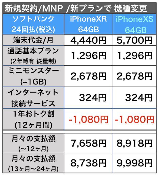iPhoneXRXS_SB02.jpg