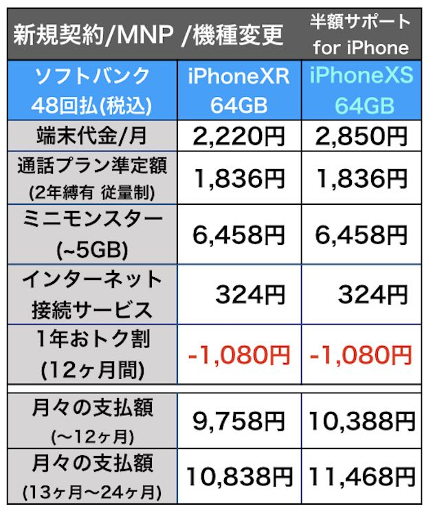 iPhoneXRXS_SB19.jpg