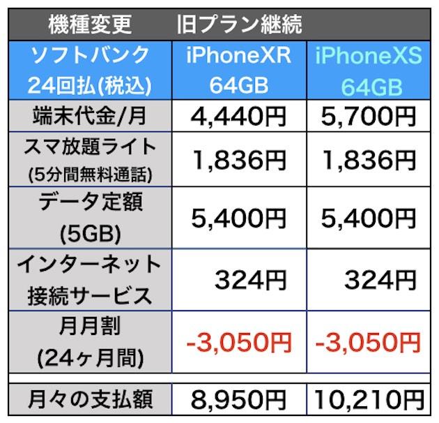 iPhoneXRXS_SB24.jpg