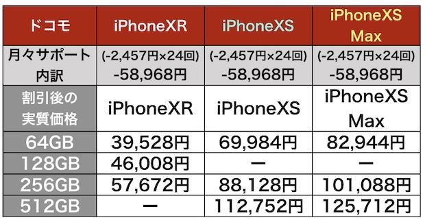 iPhoneXRXS_docomo02.jpg
