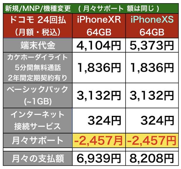 iPhoneXRXS_docomo06.jpg