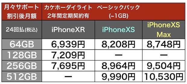 iPhoneXRXS_docomo08.jpg