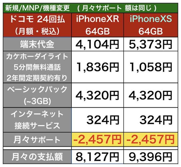 iPhoneXRXS_docomo09.jpg