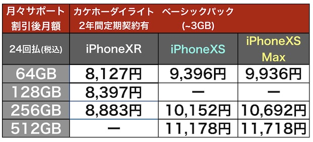 iPhoneXRXS_docomo11.jpg