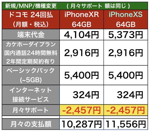 iPhoneXRXS_docomo12.jpg