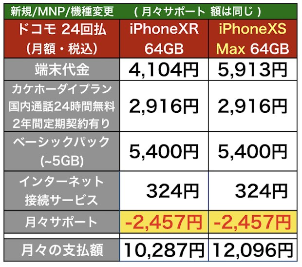 iPhoneXRXS_docomo13.jpg