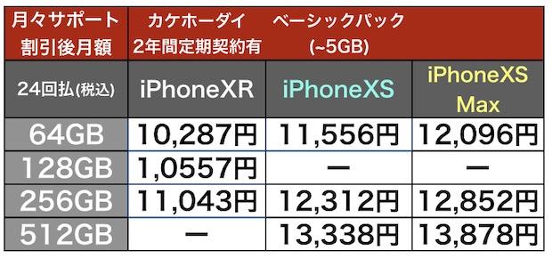 iPhoneXRXS_docomo14.jpg