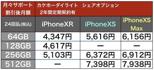 iPhoneXRXS_docomo17.jpg