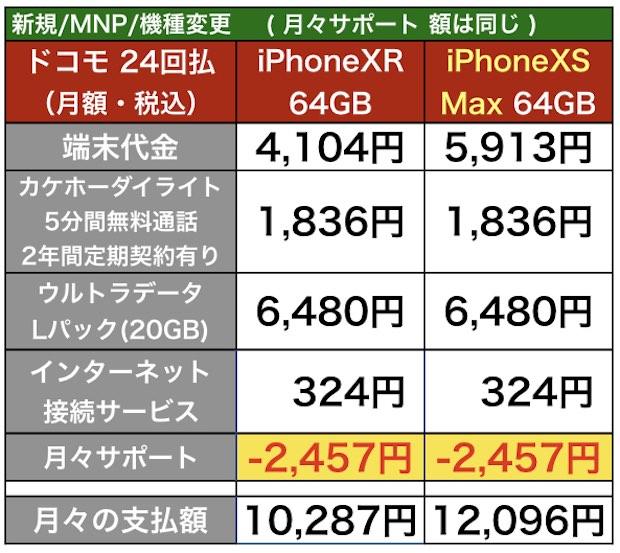 iPhoneXRXS_docomo19.jpg
