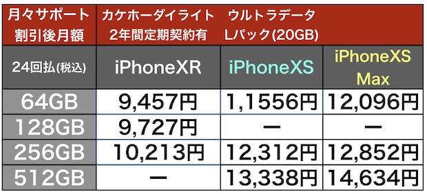 iPhoneXRXS_docomo20.jpg
