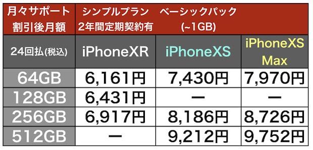 iPhoneXRXS_docomo23.jpg