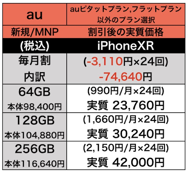 iPhoneXR_au03.jpg