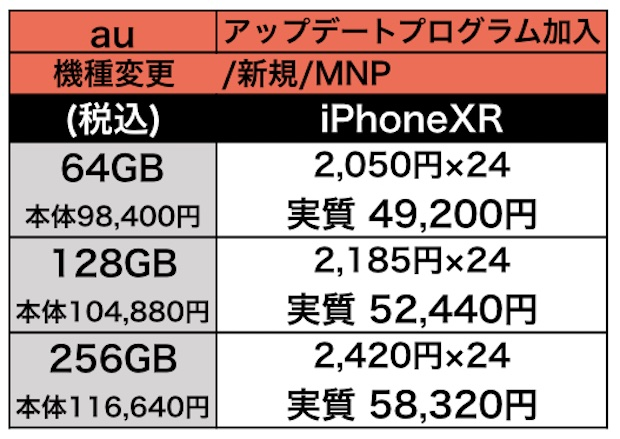 iPhoneXR_au04.jpg