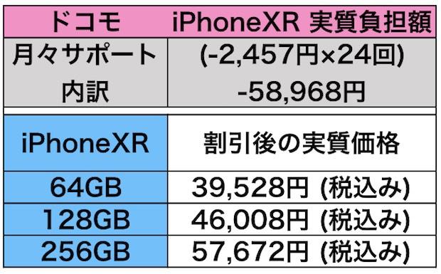 iPhoneXRdocomo2.jpg