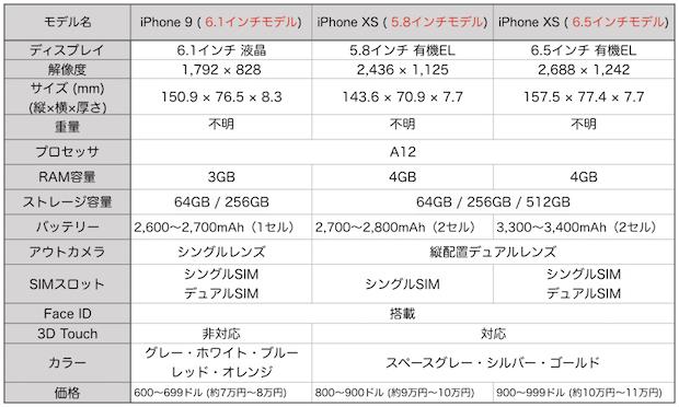 iPhoneXSsheet1.jpeg