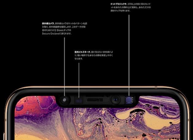 2019年新型iPhone11(仮)は進化したFace IDが搭載される可能性が高い