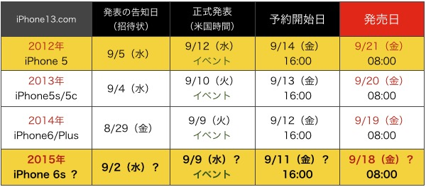 iphone5-iphone6s-sk01.jpg