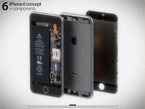 iPhone6 3d