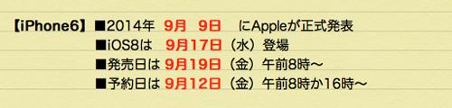iPhone 6発売スケジュール