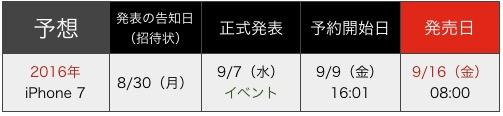 iPhone6s 発売日予想