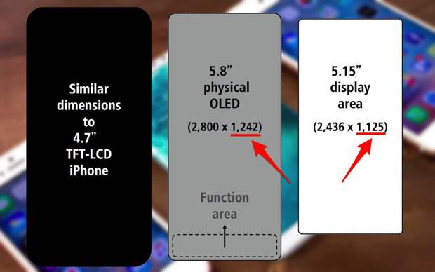 次期「iPhone8」は拡張現実(AR)に対応すると著名アナリストが予測