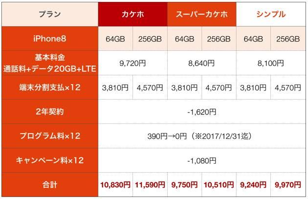 iphone8_au_kakaku.jpg