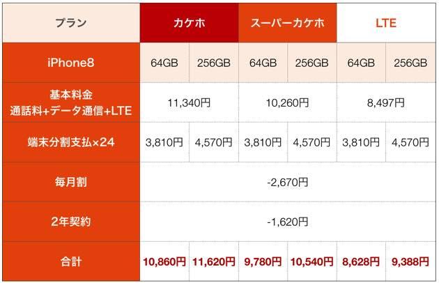 iphone8_au_kakaku_o.jpg