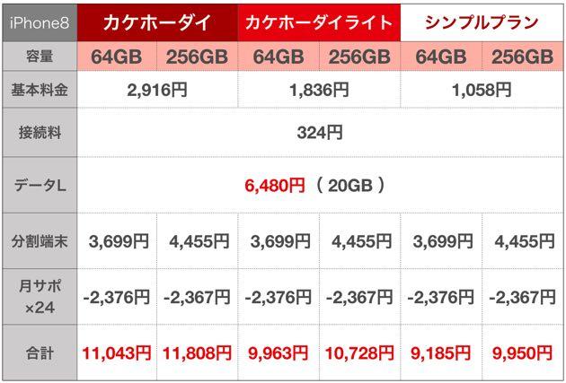 iphone8_docomo_kakaku.jpg