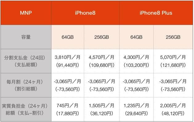 iphone8_kakaku_au_mnp.jpg
