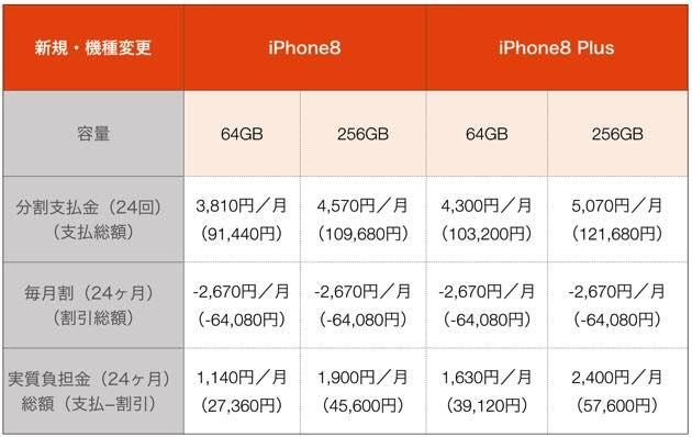 iphone8_kakaku_au_sinkikisyuhen.jpg