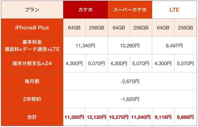 iphone8p_au_kakaku_o.jpg