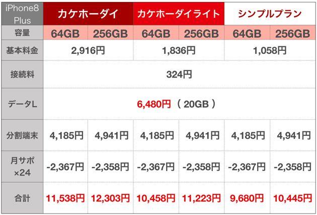 iphone8plus_docomo_kakaku.jpg