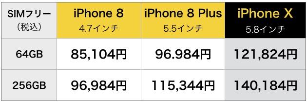 iphone8xkakaku.jpg